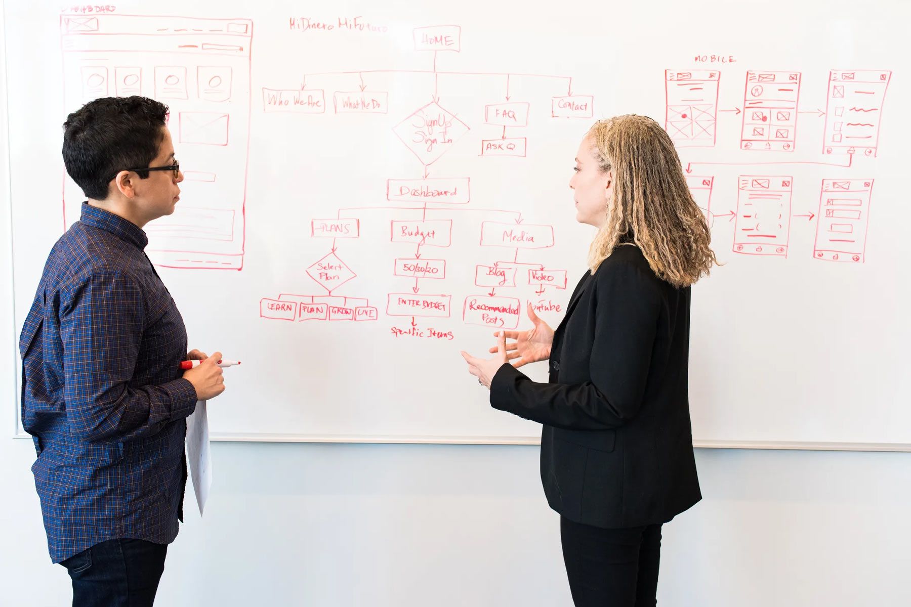 two employees using a whiteboard to give a presentation