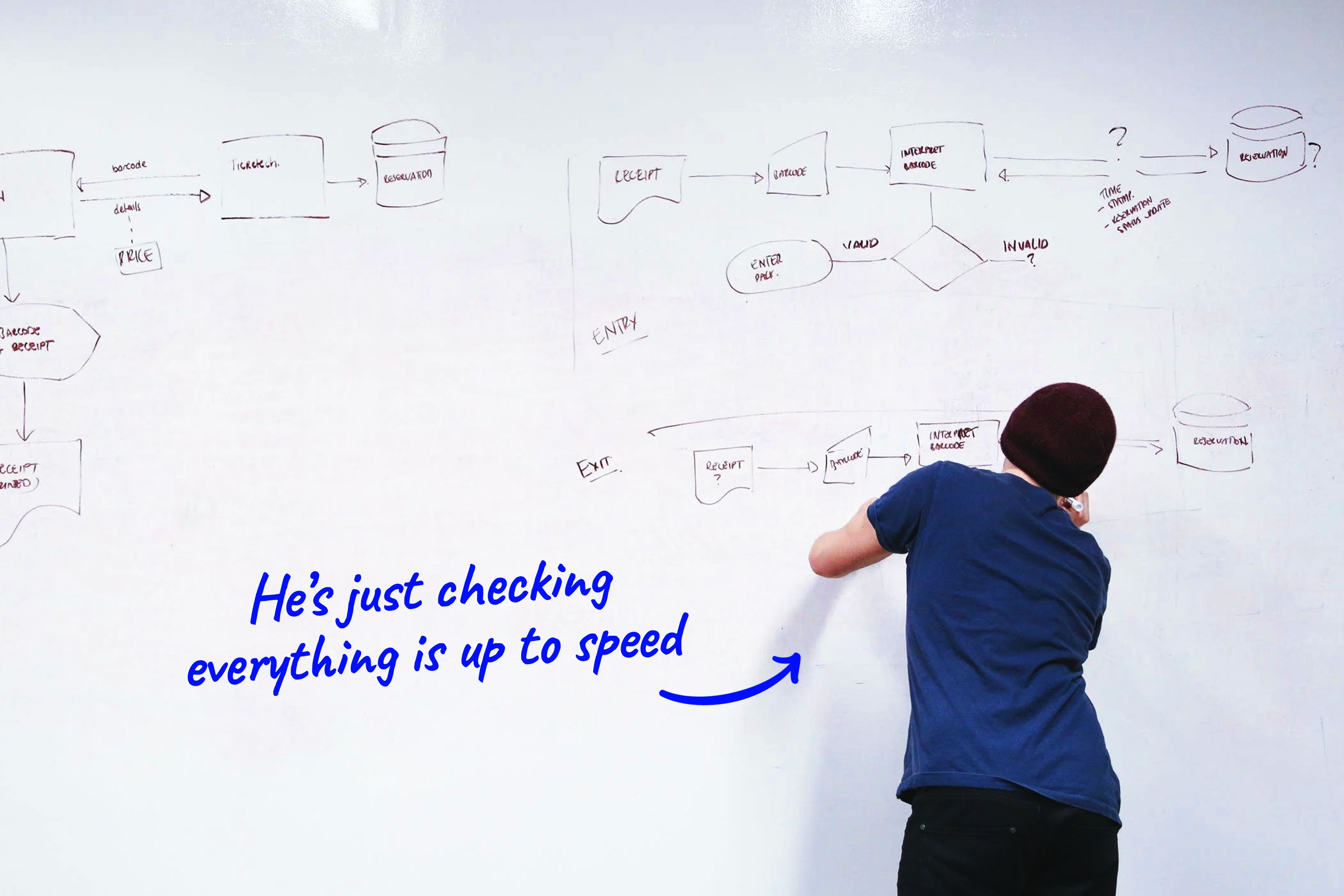 man process mapping on a whiteboard